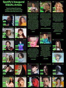 EQUAL Spotify portadas globales - lectora de tracks